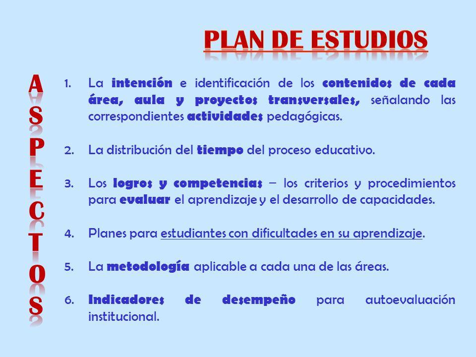 PLAN DE ESTUDIOS ASPECTOS