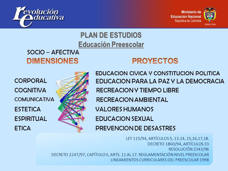 PLAN DE ESTUDIOS Educación Preescolar