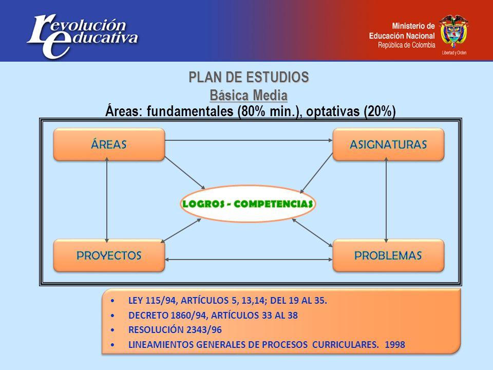 PLAN DE ESTUDIOS Básica Media