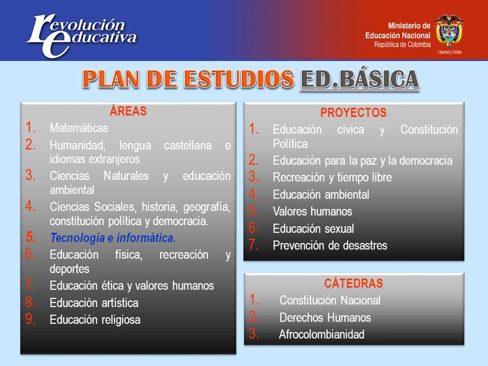 PLAN DE ESTUDIOS ED.BÁSICA