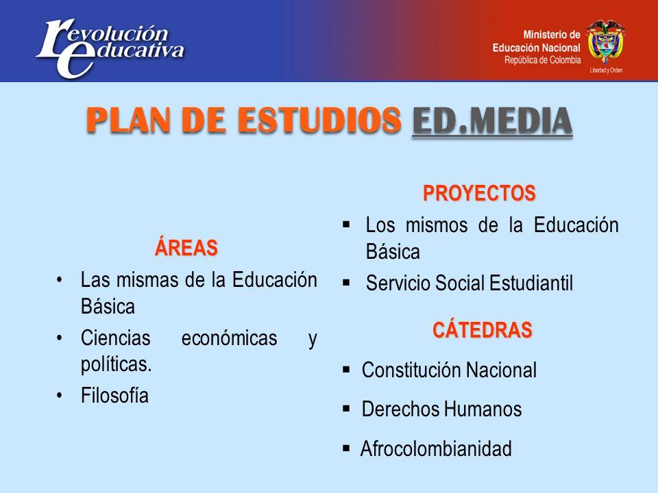 PLAN DE ESTUDIOS ED.MEDIA