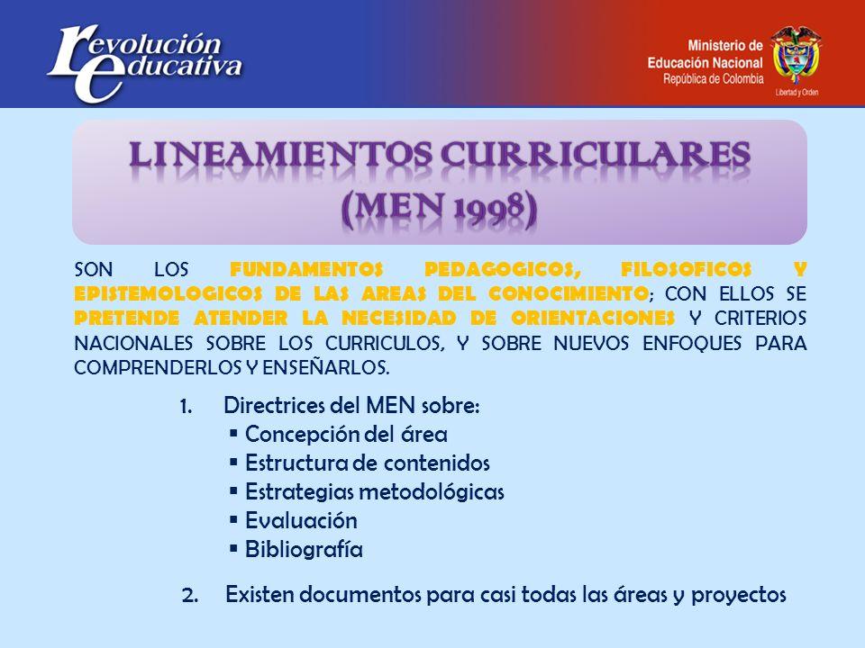 LINEAMIENTOS CURRICULARES (MEN 1998)