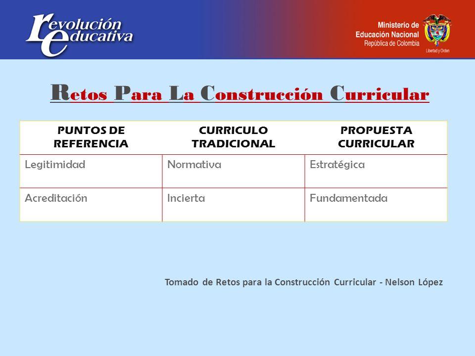 Tomado de Retos para la Construcción Curricular - Nelson López
