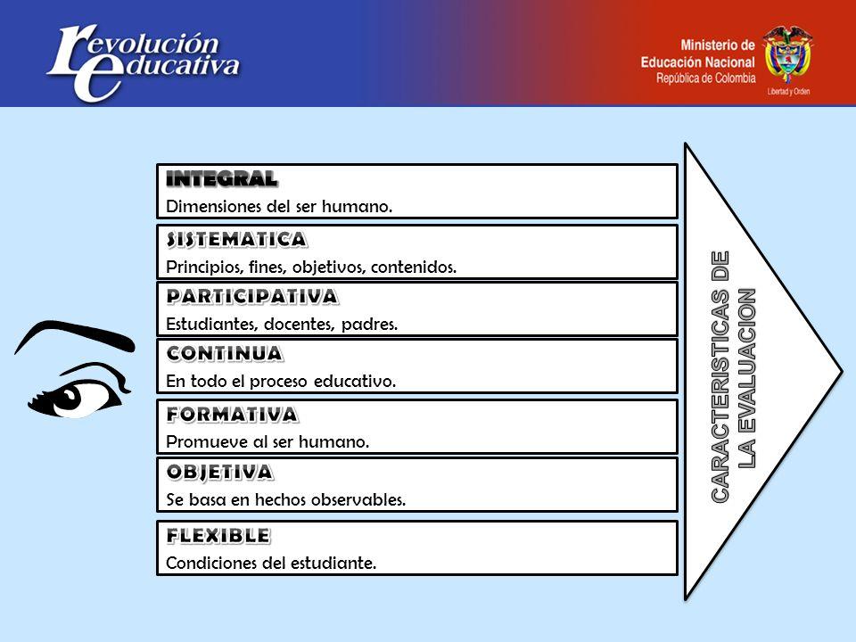 CARACTERISTICAS DE LA EVALUACION