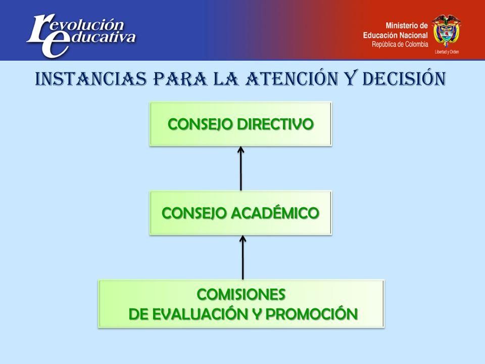 INSTANCIAS PARA LA ATENCIÓN Y DECISIÓN