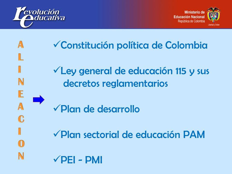 Constitución política de Colombia Ley general de educación 115 y sus