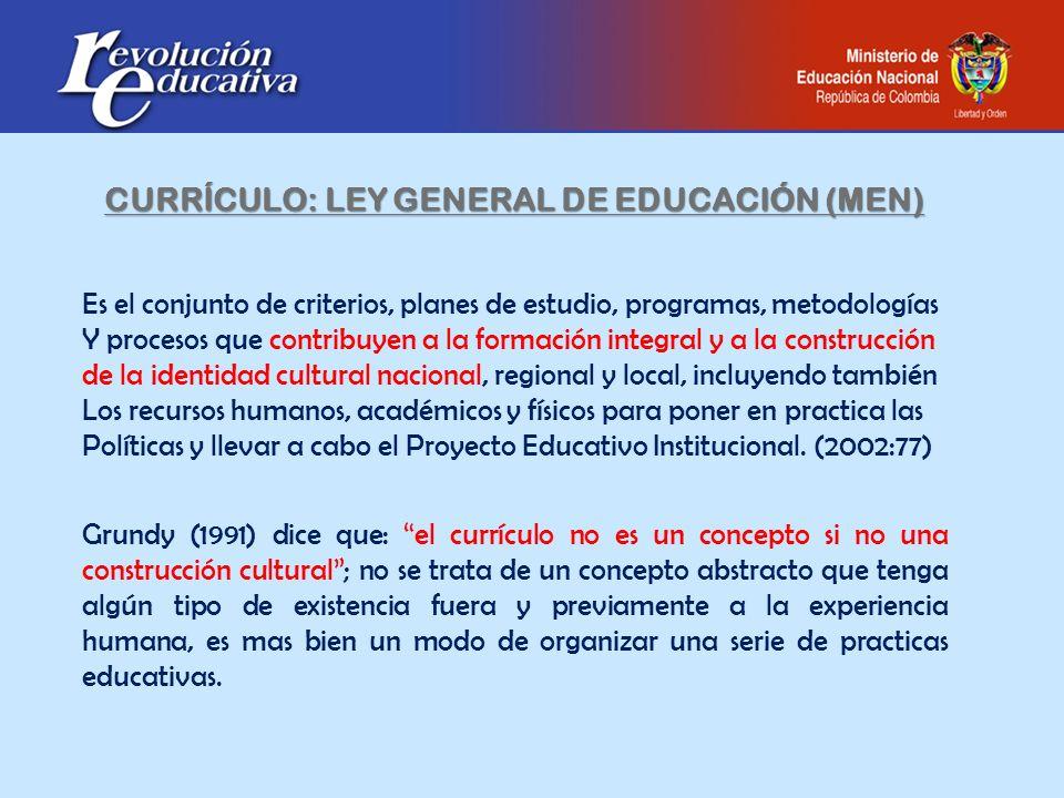 CURRÍCULO: LEY GENERAL DE EDUCACIÓN (MEN)
