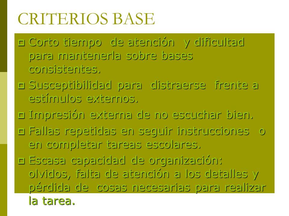 CRITERIOS BASE Corto tiempo de atención y dificultad para mantenerla sobre bases consistentes.