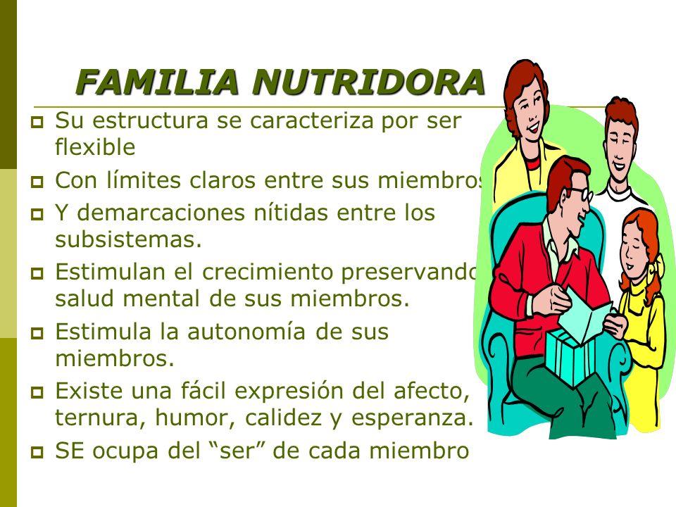 FAMILIA NUTRIDORA Su estructura se caracteriza por ser flexible