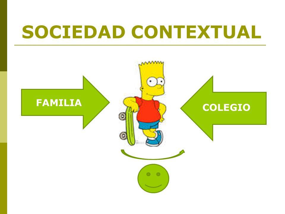 SOCIEDAD CONTEXTUAL FAMILIA COLEGIO