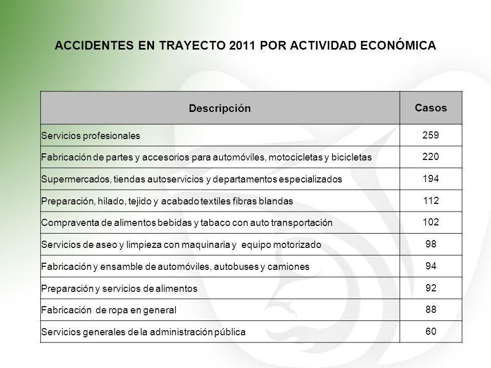 ACCIDENTES EN TRAYECTO 2011 POR ACTIVIDAD ECONÓMICA