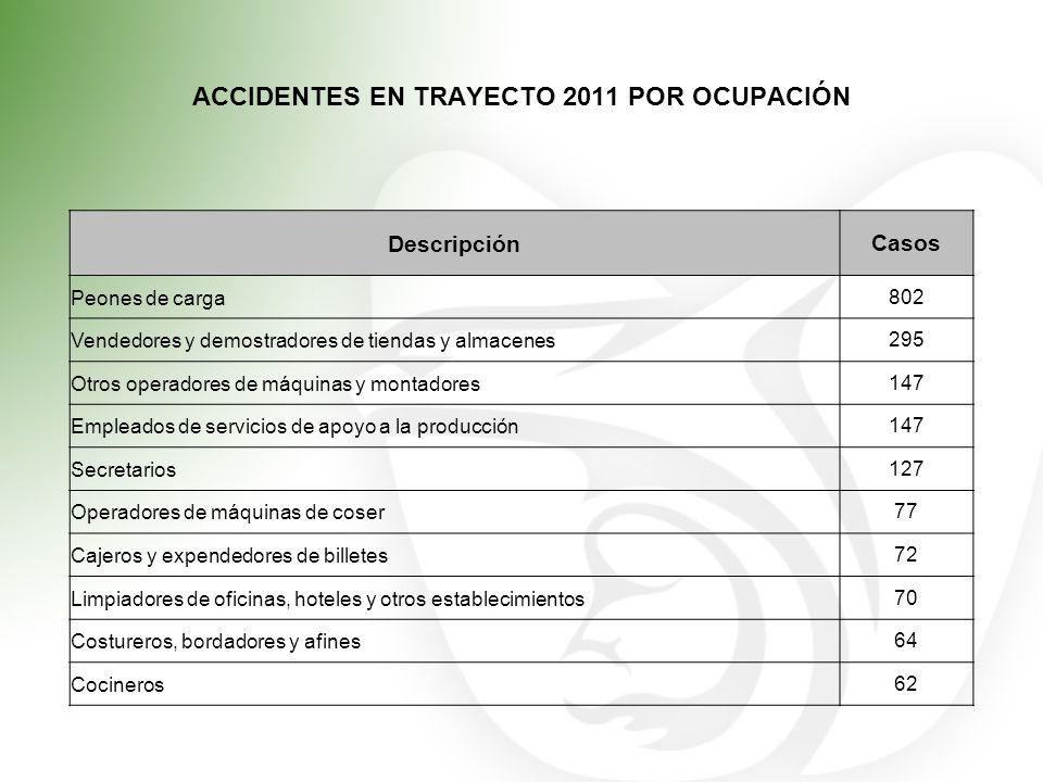 ACCIDENTES EN TRAYECTO 2011 POR OCUPACIÓN