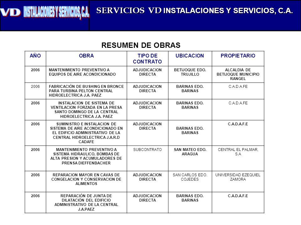 SERVICIOS VD INSTALACIONES Y SERVICIOS, C.A.