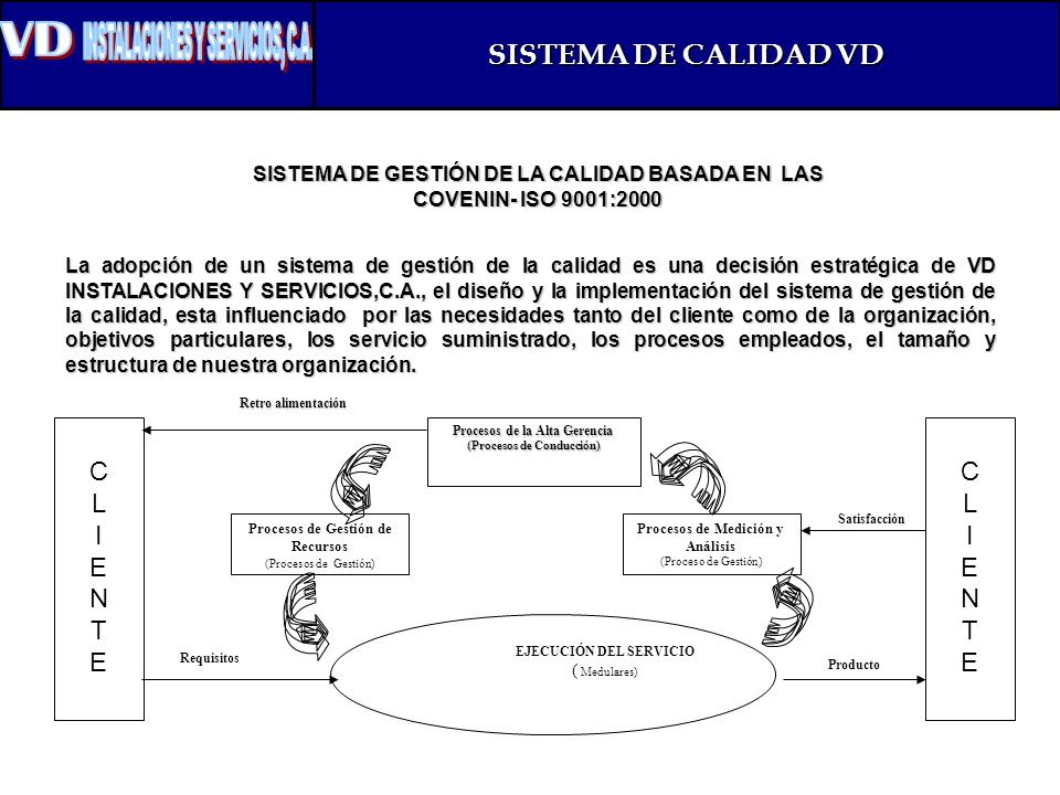 SISTEMA DE GESTIÓN DE LA CALIDAD BASADA EN LAS COVENIN- ISO 9001:2000