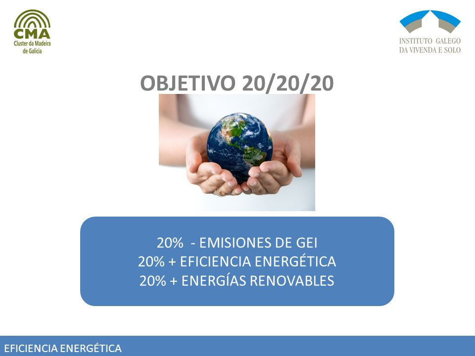 OBJETIVO 20/20/20 20% - EMISIONES DE GEI 20% + EFICIENCIA ENERGÉTICA