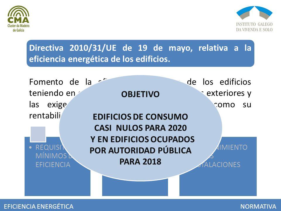 EDIFICIOS DE CONSUMO CASI NULOS PARA 2020