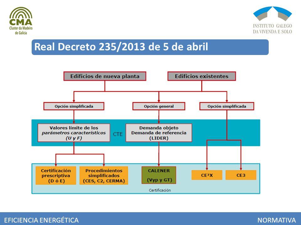 Real Decreto 235/2013 de 5 de abril