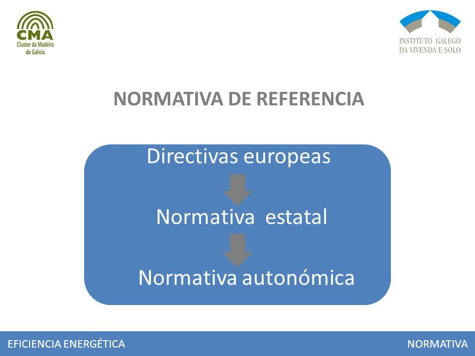 NORMATIVA DE REFERENCIA