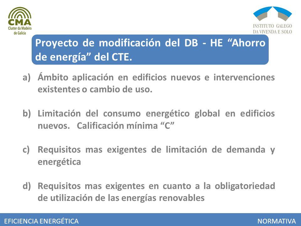 Proyecto de modificación del DB - HE Ahorro de energía del CTE.