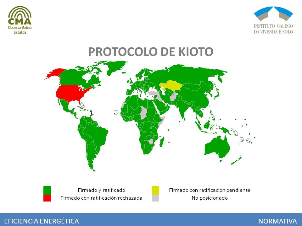 PROTOCOLO DE KIOTO EFICIENCIA ENERGÉTICA NORMATIVA