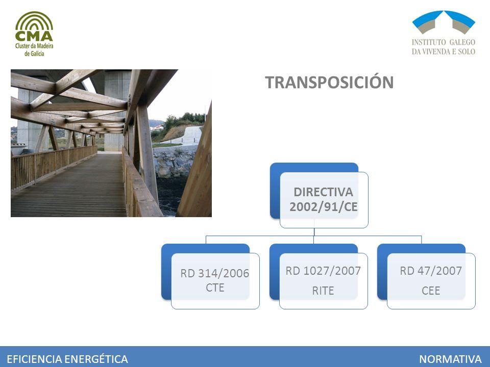 TRANSPOSICIÓN DIRECTIVA 2002/91/CE RD 314/2006 CTE RD 1027/2007 RITE