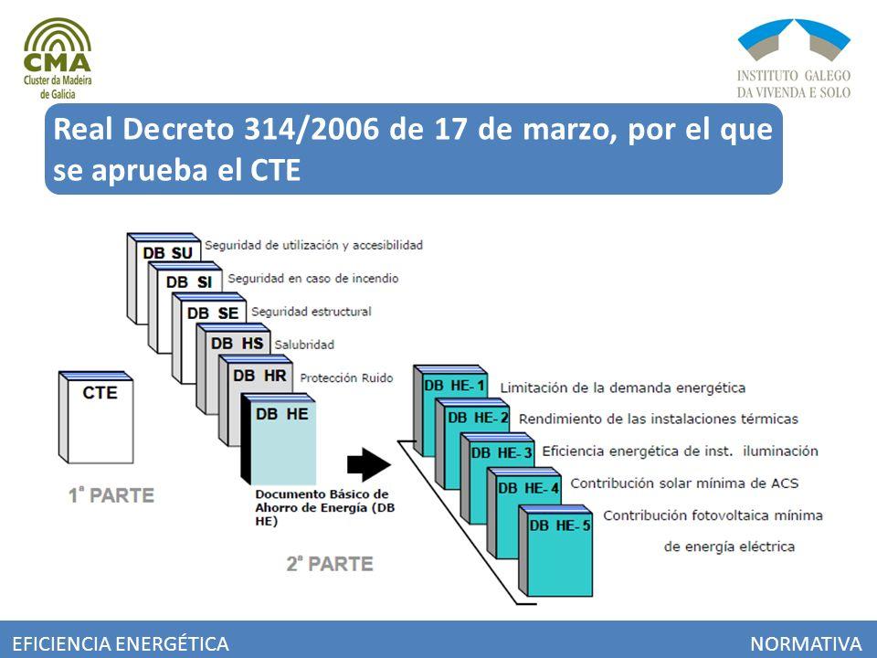 Real Decreto 314/2006 de 17 de marzo, por el que se aprueba el CTE