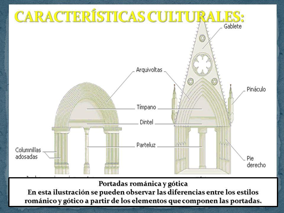 CARACTERÍSTICAS CULTURALES: