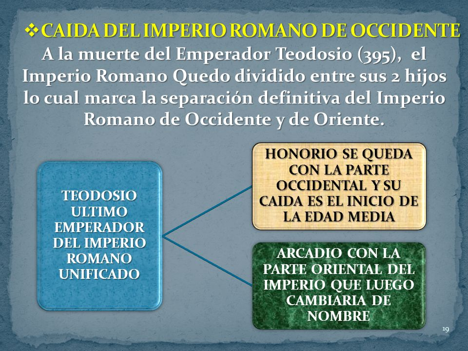 CAIDA DEL IMPERIO ROMANO DE OCCIDENTE
