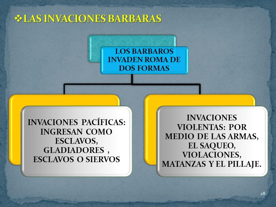 LAS INVACIONES BARBARAS