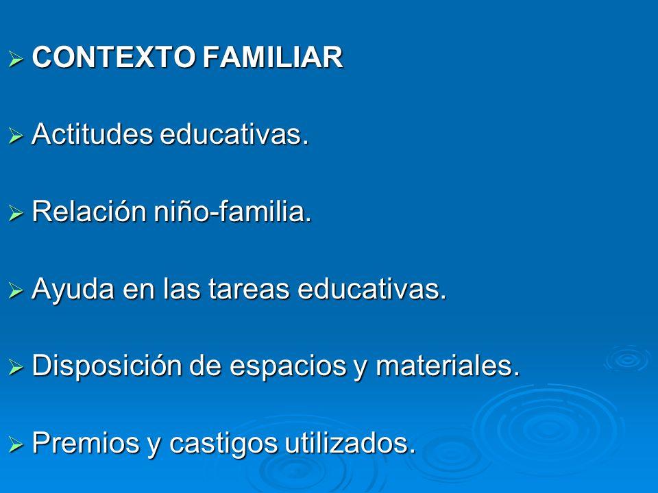 CONTEXTO FAMILIAR Actitudes educativas. Relación niño-familia. Ayuda en las tareas educativas. Disposición de espacios y materiales.