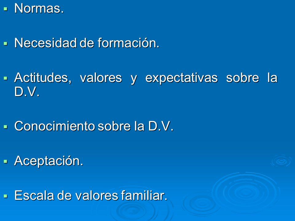 Normas. Necesidad de formación. Actitudes, valores y expectativas sobre la D.V. Conocimiento sobre la D.V.