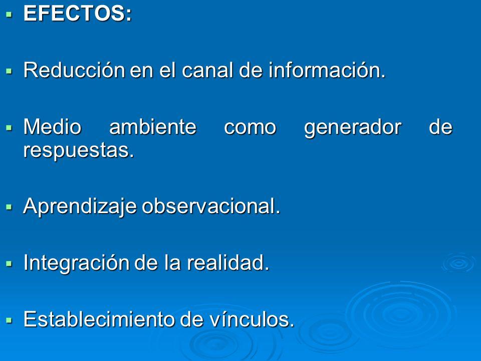 EFECTOS: Reducción en el canal de información. Medio ambiente como generador de respuestas. Aprendizaje observacional.