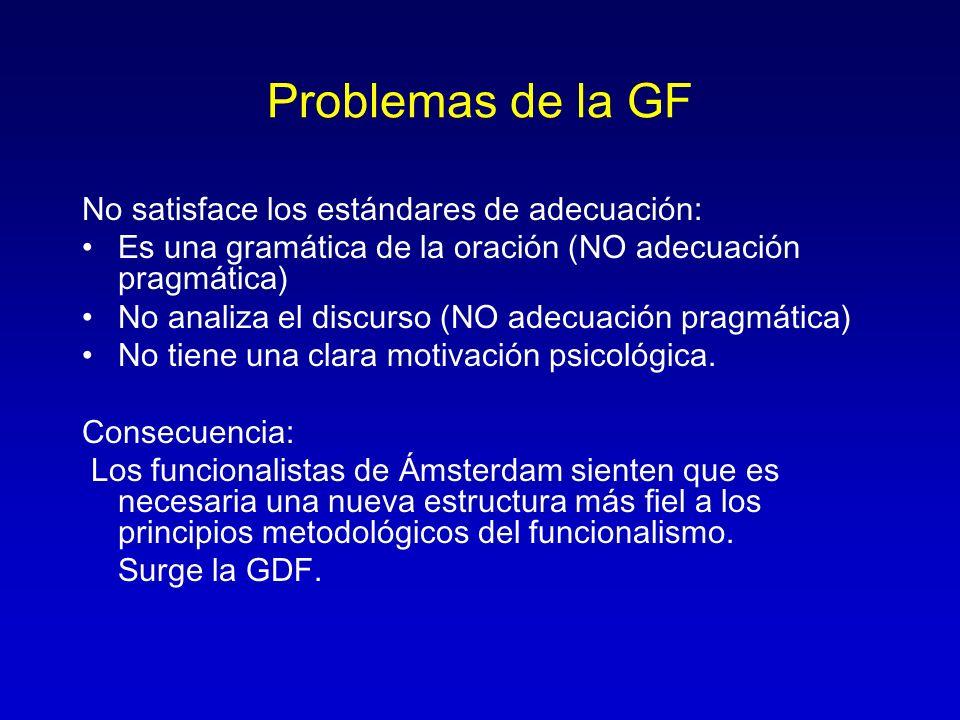 Problemas de la GF No satisface los estándares de adecuación: