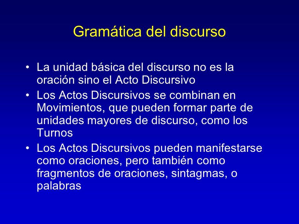 Gramática del discurso