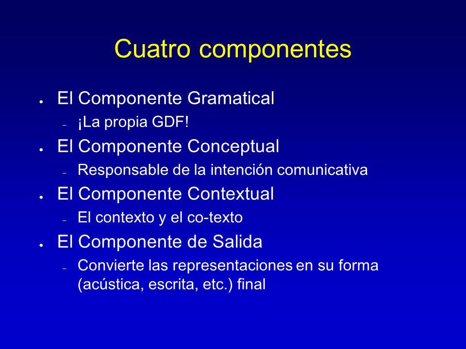 Cuatro componentes El Componente Gramatical El Componente Conceptual