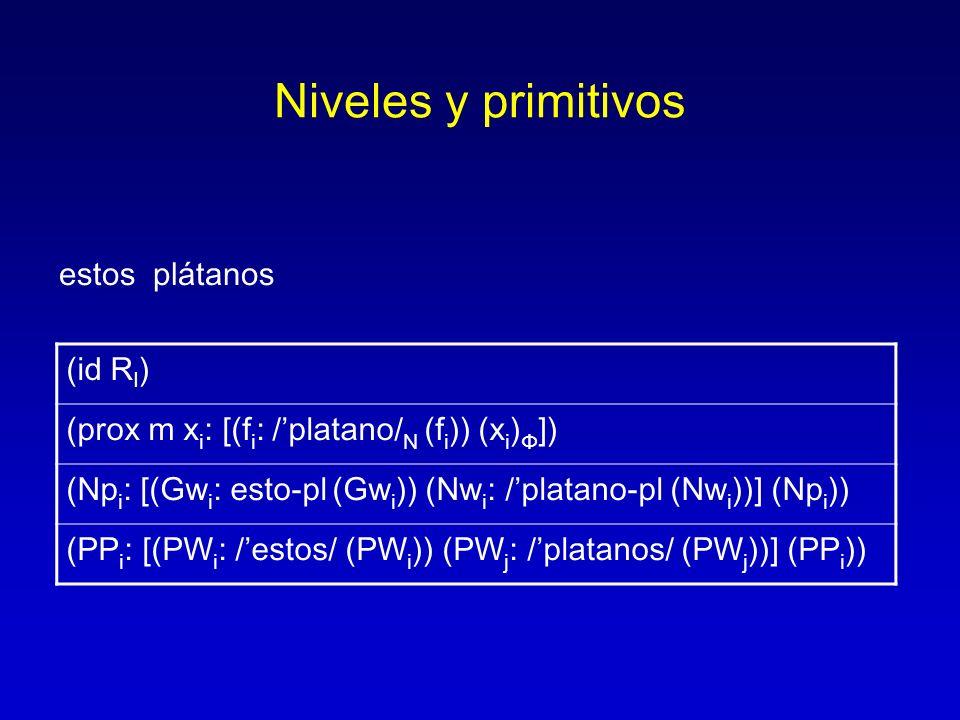 Niveles y primitivos (id RI)