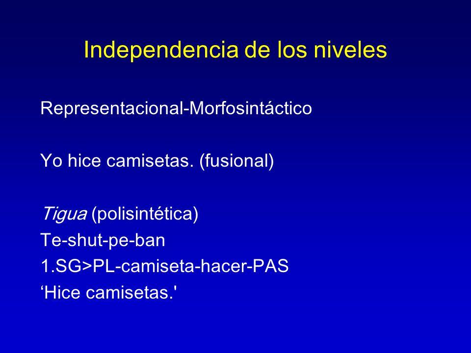 Independencia de los niveles