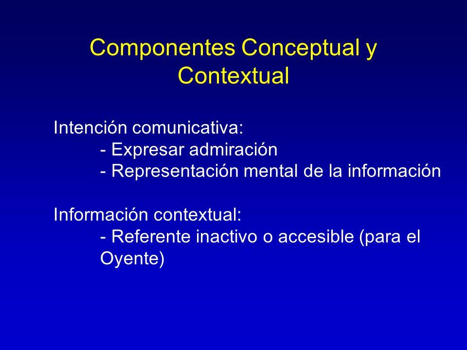 Componentes Conceptual y Contextual