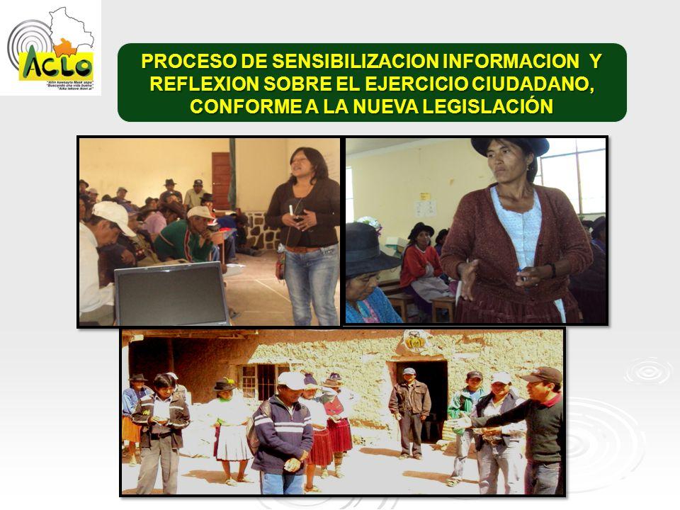 PROCESO DE SENSIBILIZACION INFORMACION Y REFLEXION SOBRE EL EJERCICIO CIUDADANO, CONFORME A LA NUEVA LEGISLACIÓN