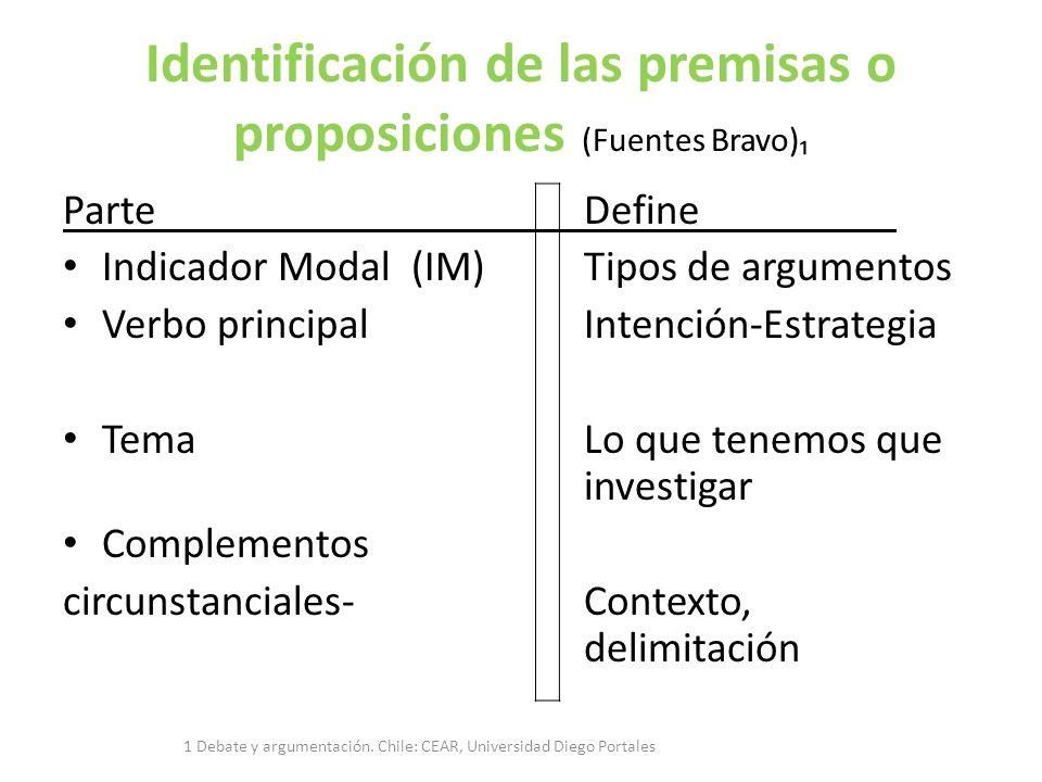 Identificación de las premisas o proposiciones (Fuentes Bravo)₁