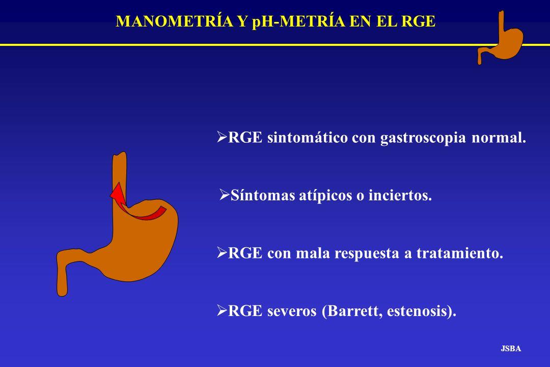 MANOMETRÍA Y pH-METRÍA EN EL RGE Síntomas atípicos o inciertos.