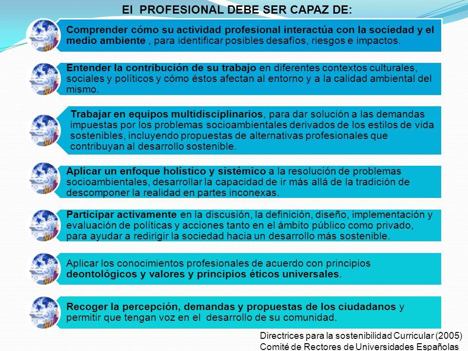 El PROFESIONAL DEBE SER CAPAZ DE: