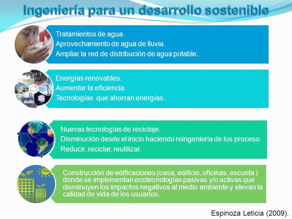 Ingeniería para un desarrollo sostenible