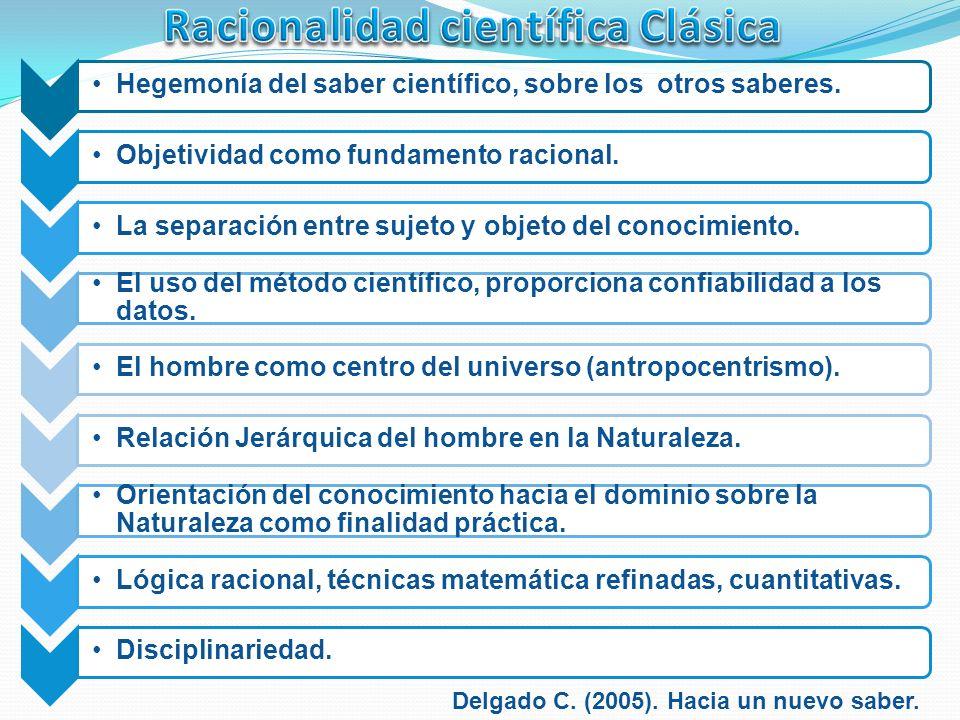 Racionalidad científica Clásica