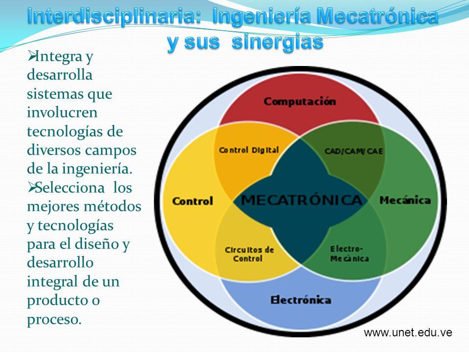 Interdisciplinaria: Ingeniería Mecatrónica y sus sinergias