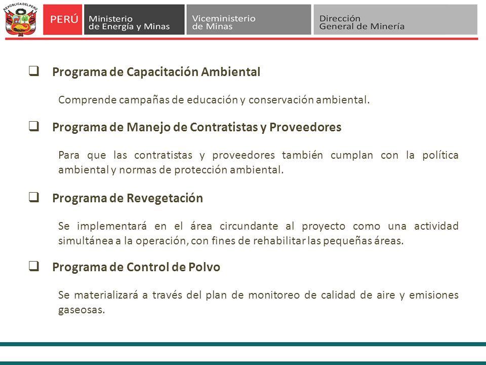 Programa de Capacitación Ambiental