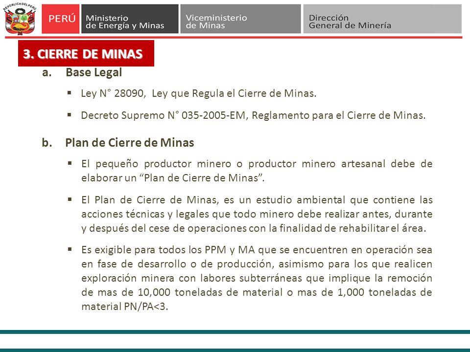 3. CIERRE DE MINAS Base Legal Plan de Cierre de Minas