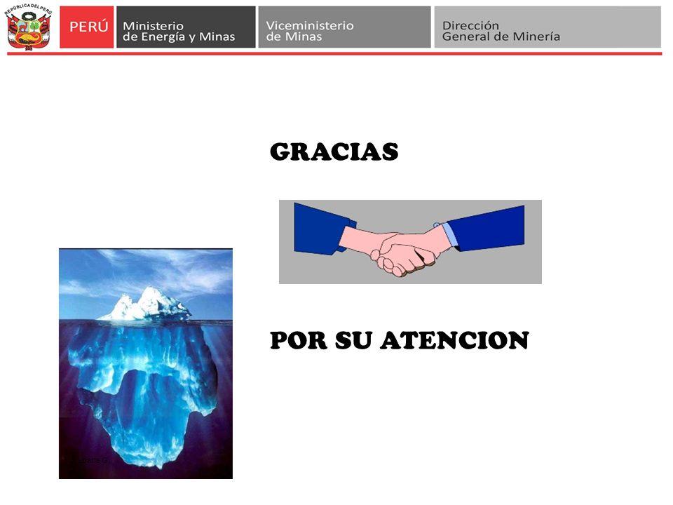 GRACIAS POR SU ATENCION J. Loarte G.