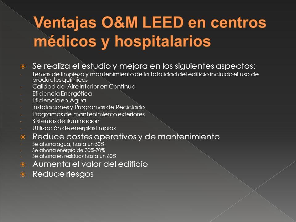 Ventajas O&M LEED en centros médicos y hospitalarios