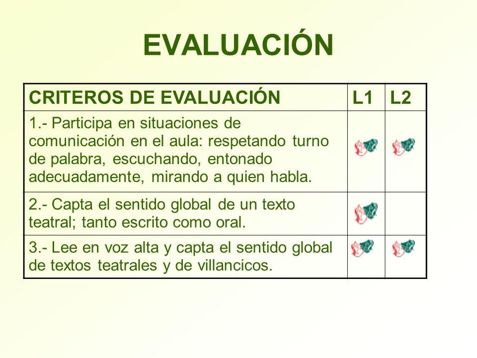 EVALUACIÓN CRITEROS DE EVALUACIÓN L1 L2
